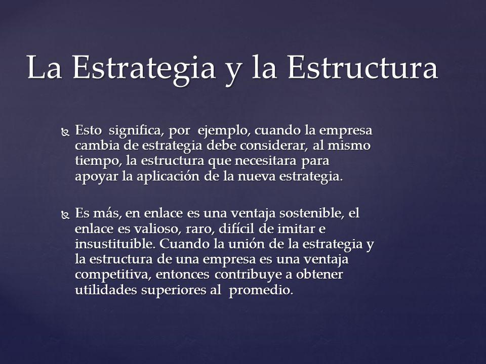 La Estrategia y la Estructura