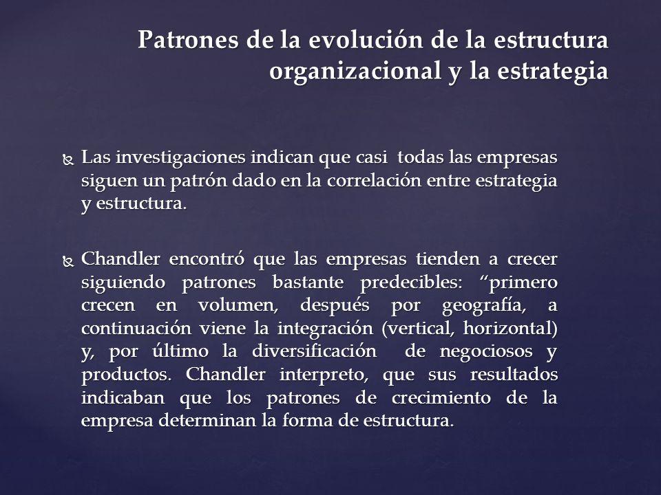 Patrones de la evolución de la estructura organizacional y la estrategia