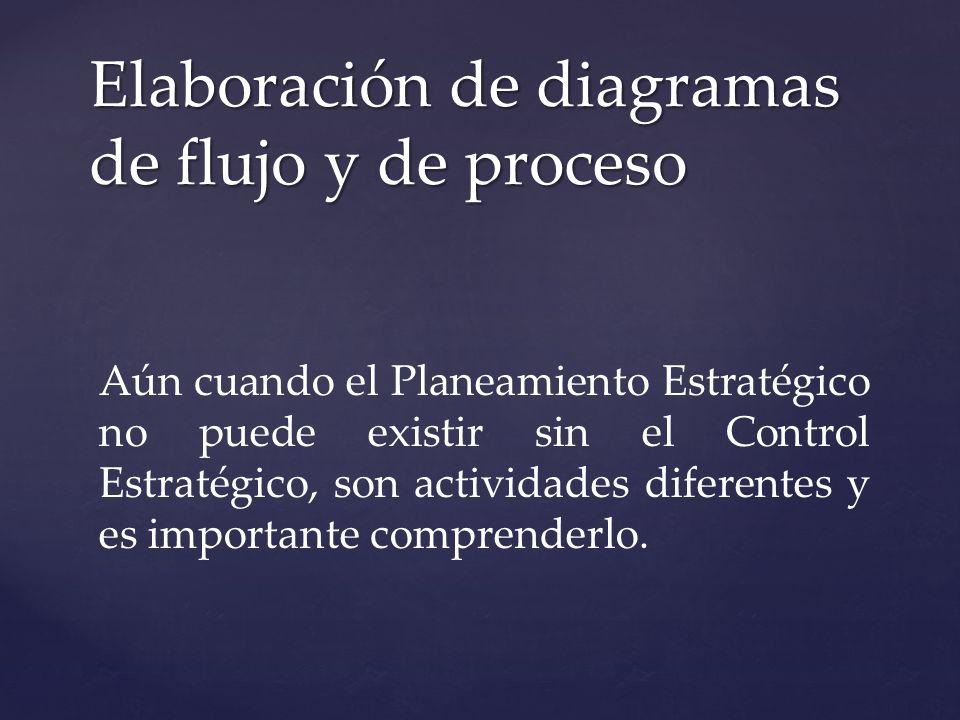 Elaboración de diagramas de flujo y de proceso