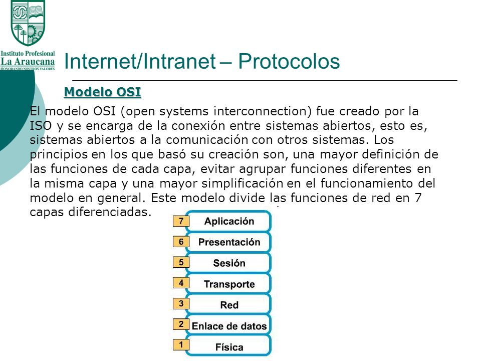 Internet/Intranet – Protocolos