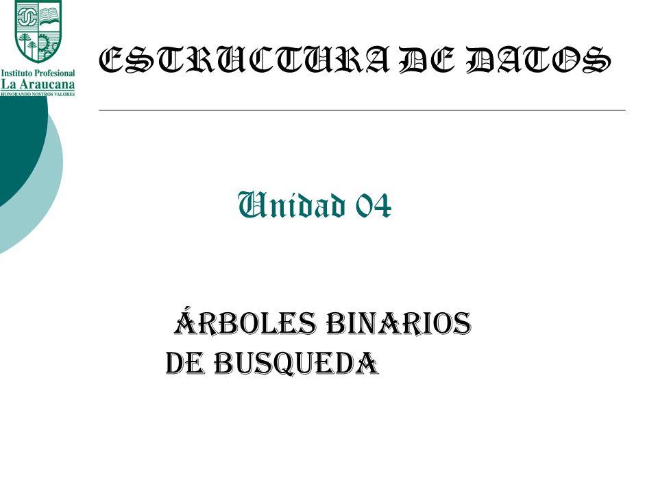 ESTRUCTURA DE DATOS Unidad 04 Árboles BINARIOS DE BUSQUEDA
