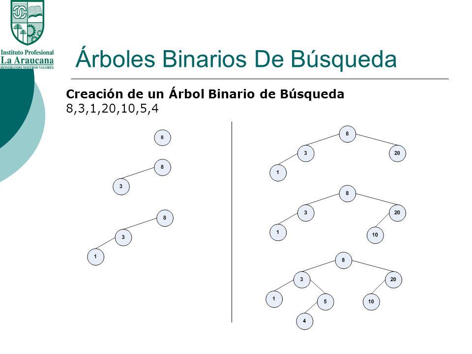 Árboles Binarios De Búsqueda