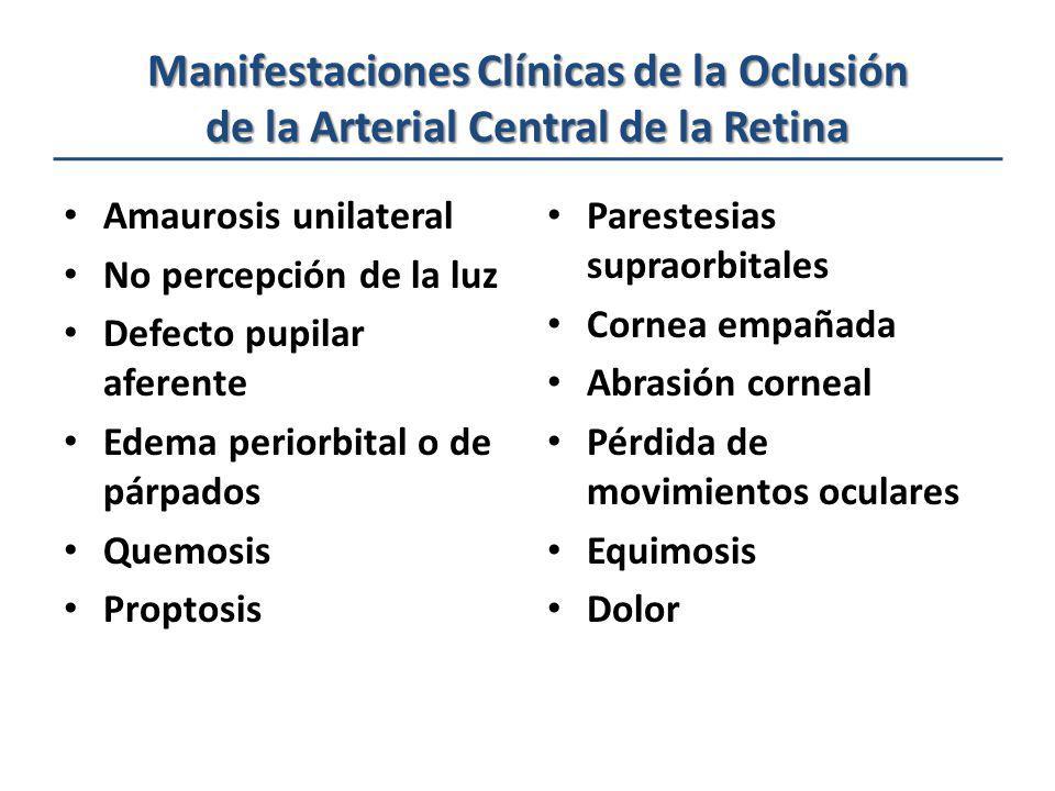 Manifestaciones Clínicas de la Oclusión de la Arterial Central de la Retina