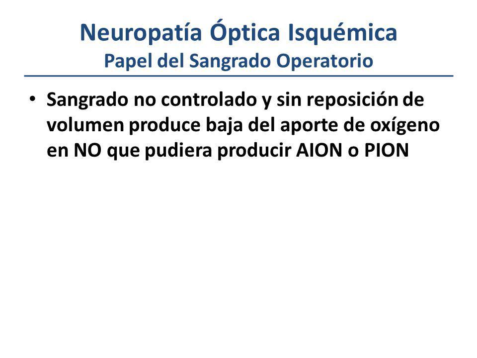 Neuropatía Óptica Isquémica Papel del Sangrado Operatorio