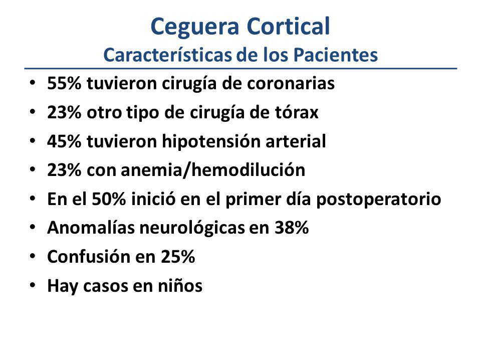 Ceguera Cortical Características de los Pacientes