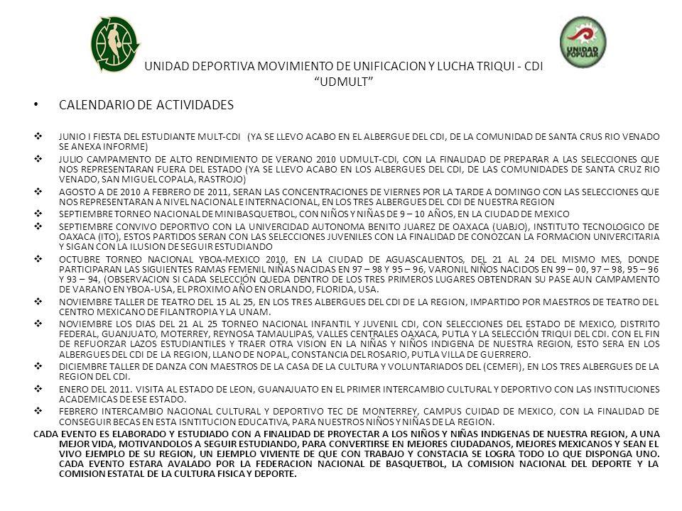 UNIDAD DEPORTIVA MOVIMIENTO DE UNIFICACION Y LUCHA TRIQUI - CDI UDMULT