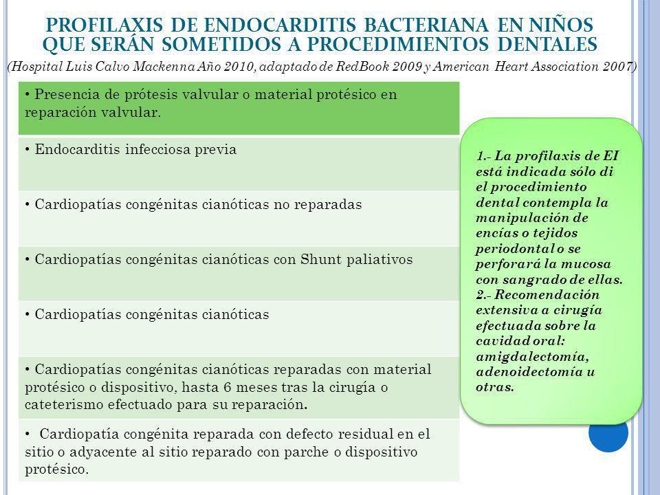 PROFILAXIS DE ENDOCARDITIS BACTERIANA EN NIÑOS QUE SERÁN SOMETIDOS A PROCEDIMIENTOS DENTALES