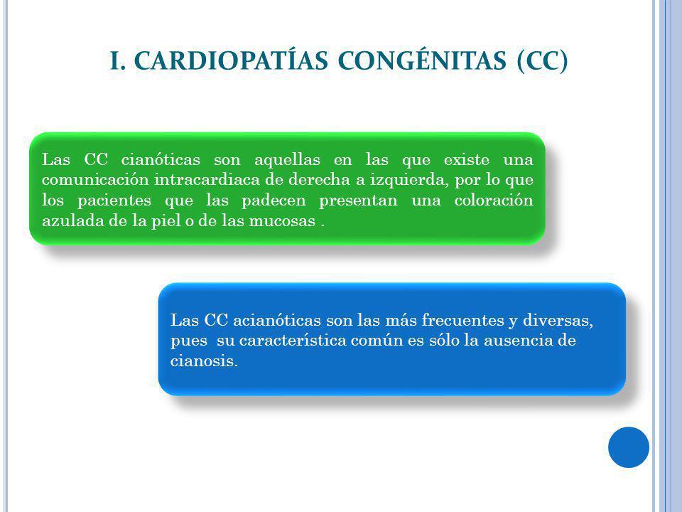 I. CARDIOPATÍAS CONGÉNITAS (CC)