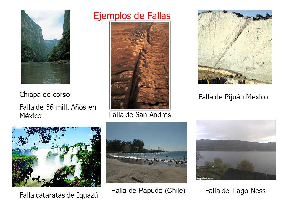 Ejemplos de Fallas Chiapa de corso Falla de 36 mill. Años en México