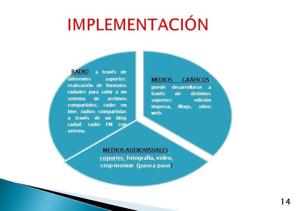 IMPLEMENTACIÓN MEDIOS GRÁFICOS: puede desarrollarse a través de distintos soportes: edición impresa, Blogs, sitios web.