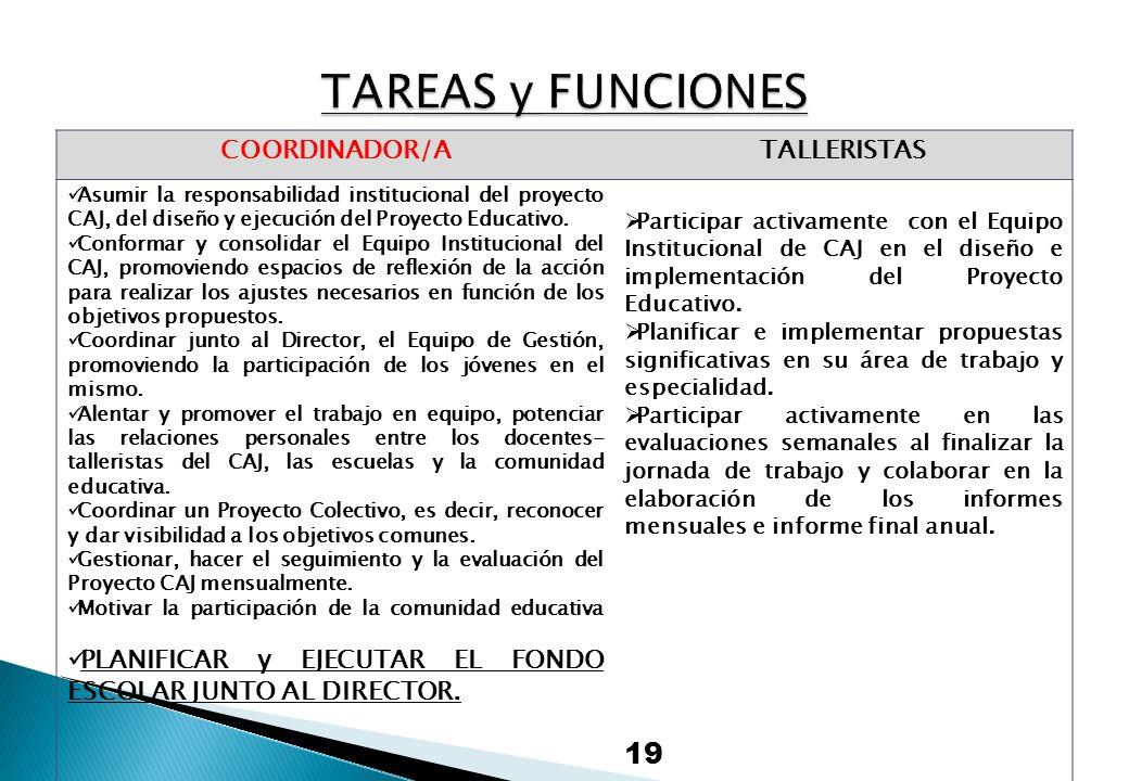 TAREAS y FUNCIONES COORDINADOR/A TALLERISTAS
