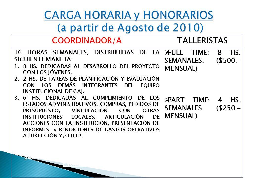CARGA HORARIA y HONORARIOS (a partir de Agosto de 2010)