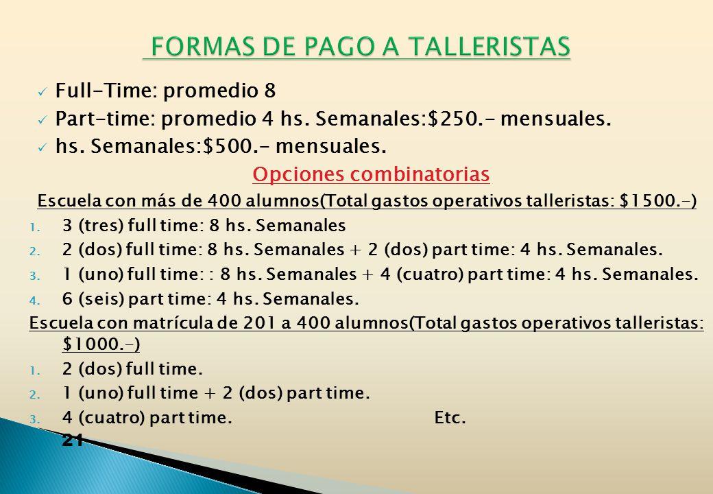 FORMAS DE PAGO A TALLERISTAS