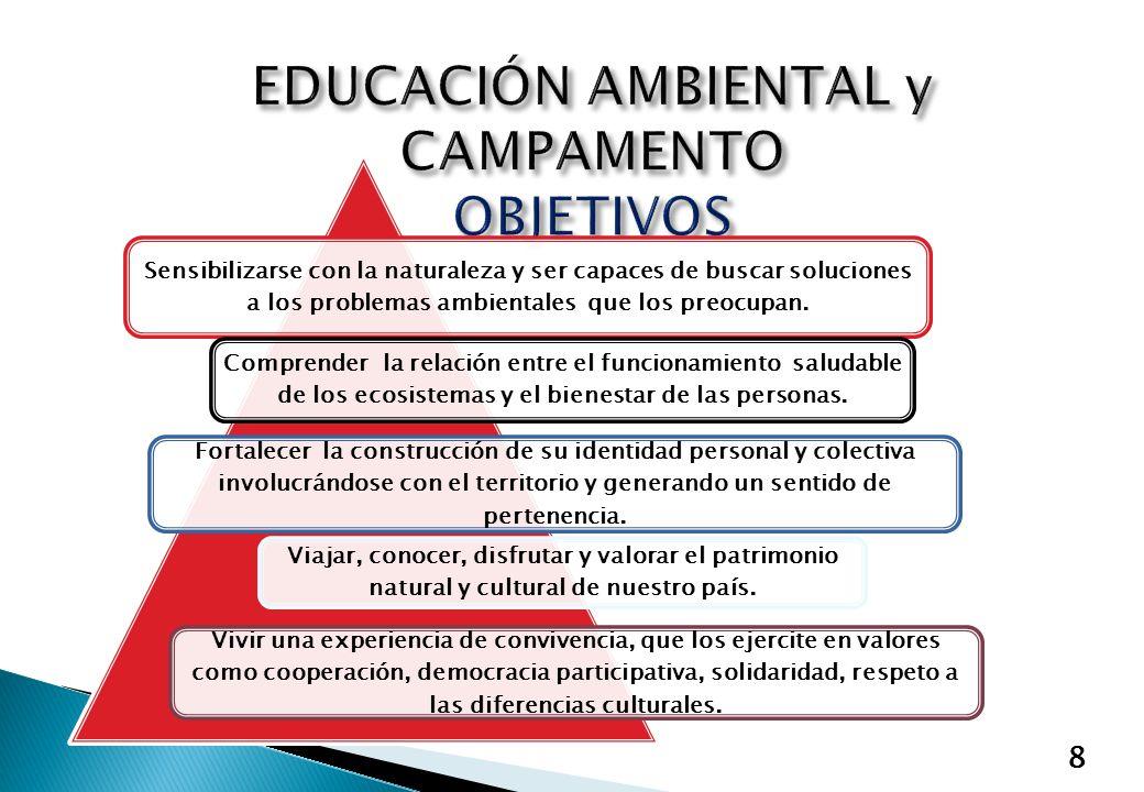 EDUCACIÓN AMBIENTAL y CAMPAMENTO OBJETIVOS