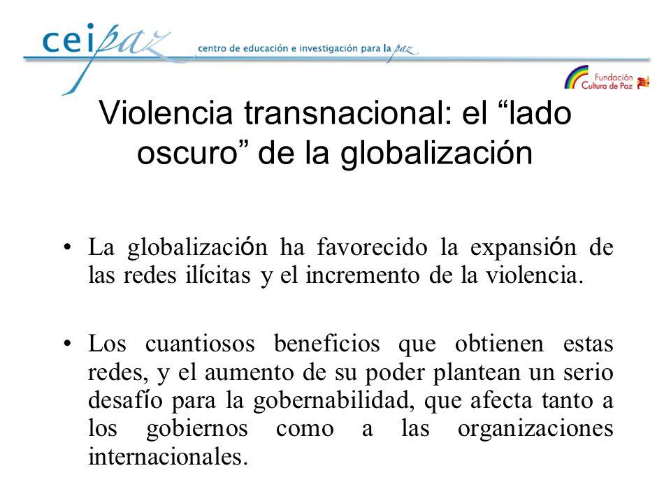 Violencia transnacional: el lado oscuro de la globalización