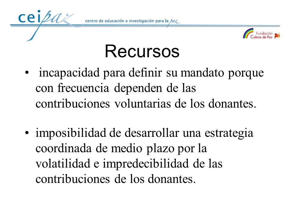 Recursosincapacidad para definir su mandato porque con frecuencia dependen de las contribuciones voluntarias de los donantes.