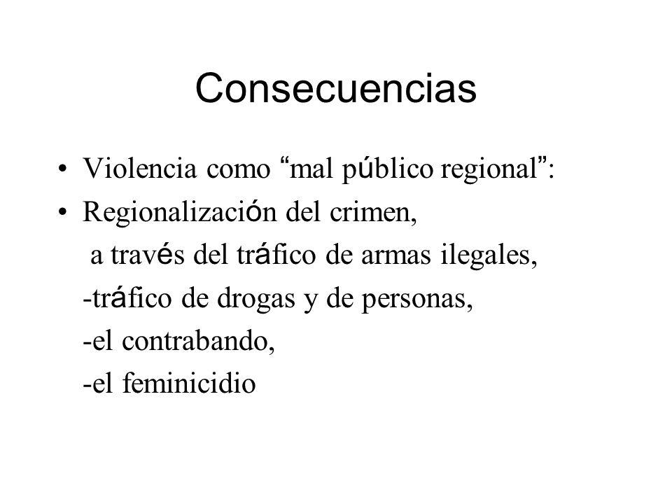 Consecuencias Violencia como mal público regional :