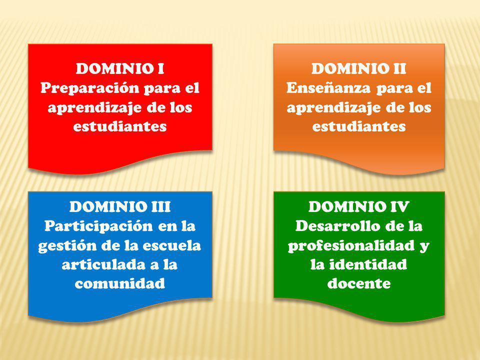 Preparación para el aprendizaje de los estudiantes DOMINIO II