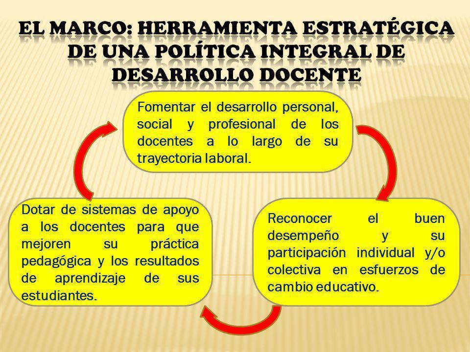 El Marco: herramienta estratégica de una Política Integral de Desarrollo Docente