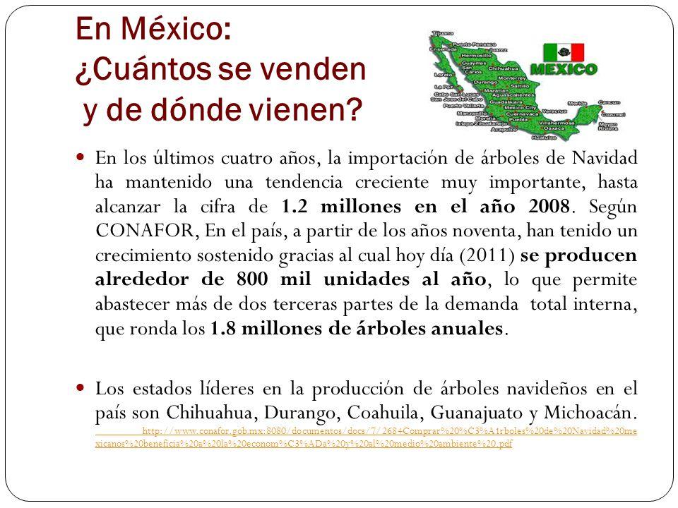 En México: ¿Cuántos se venden y de dónde vienen