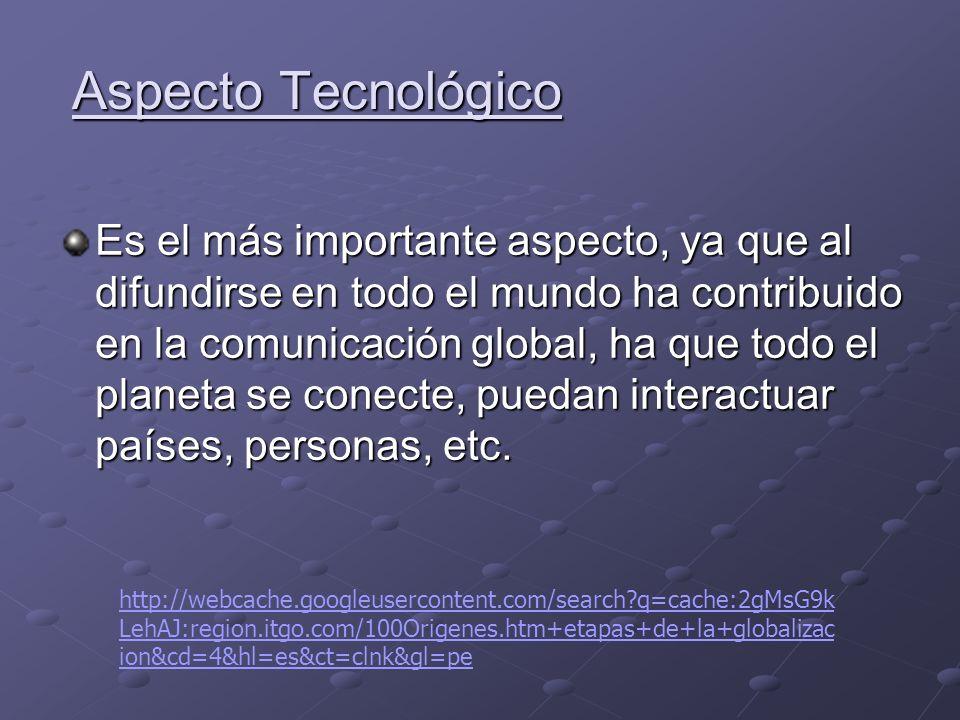 Aspecto Tecnológico