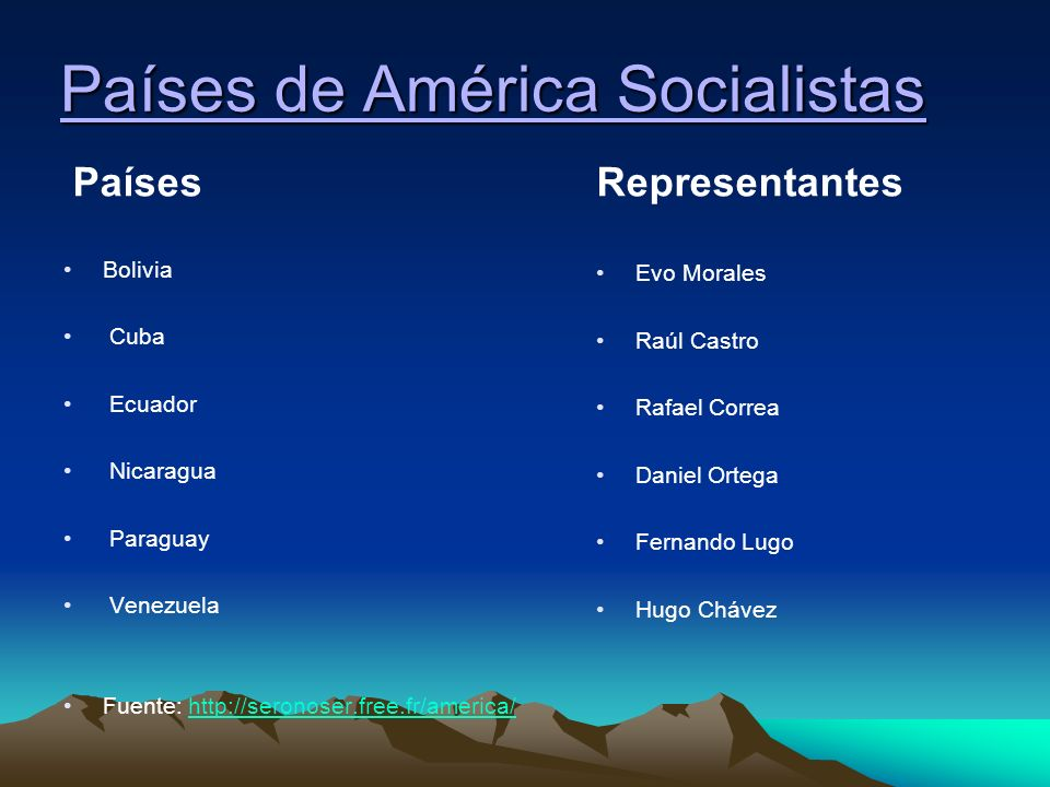 Países de América Socialistas