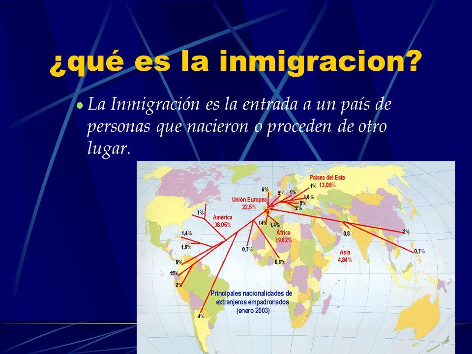 ¿qué es la inmigracion.