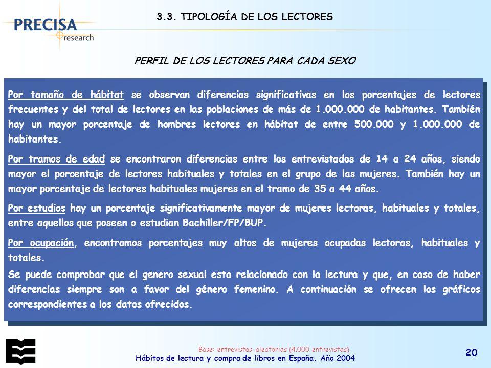 3.3. TIPOLOGÍA DE LOS LECTORES PERFIL DE LOS LECTORES PARA CADA SEXO