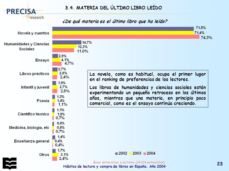 3.4. MATERIA DEL ÚLTIMO LIBRO LEÍDO