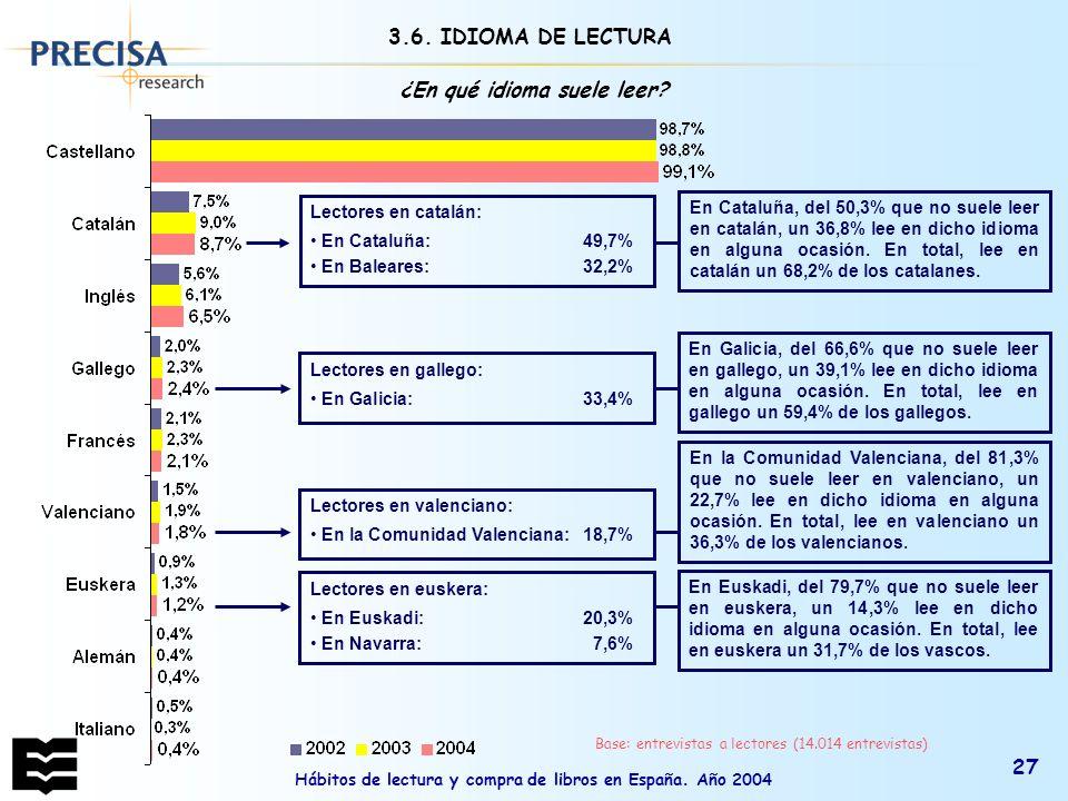 3.6. IDIOMA DE LECTURA ¿En qué idioma suele leer