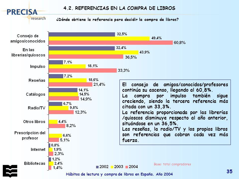 4.2. REFERENCIAS EN LA COMPRA DE LIBROS