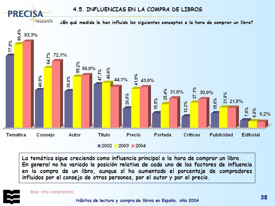 4.5. INFLUENCIAS EN LA COMPRA DE LIBROS