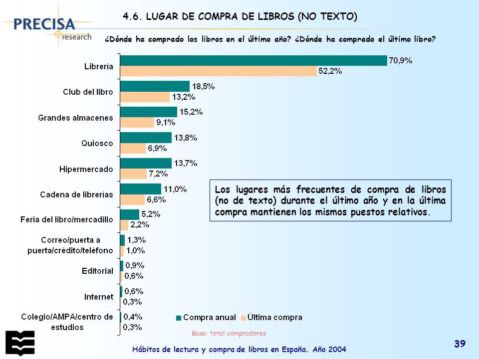 4.6. LUGAR DE COMPRA DE LIBROS (NO TEXTO)