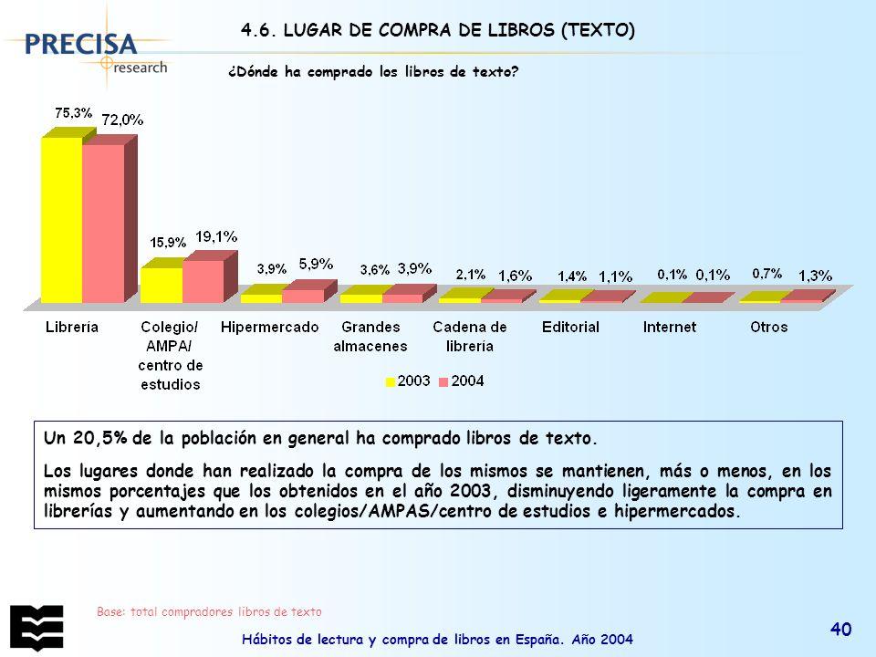 4.6. LUGAR DE COMPRA DE LIBROS (TEXTO)
