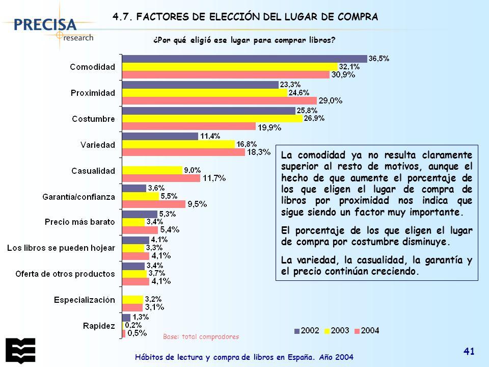 4.7. FACTORES DE ELECCIÓN DEL LUGAR DE COMPRA
