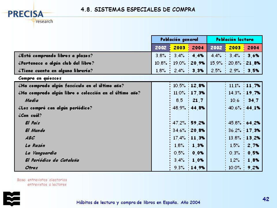 4.8. SISTEMAS ESPECIALES DE COMPRA