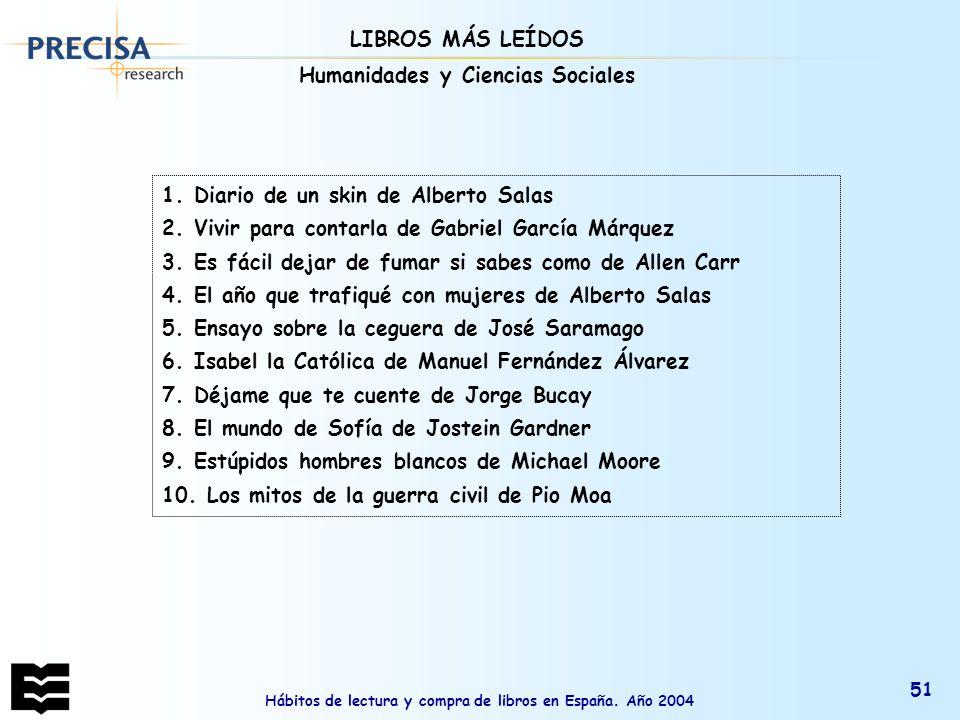 LIBROS MÁS LEÍDOS Humanidades y Ciencias Sociales