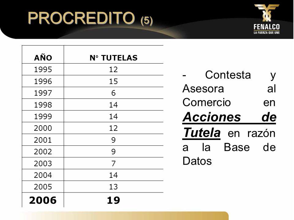 PROCREDITO (5) AÑO. N° TUTELAS. 1995. 12. 1996. 15. 1997. 6. 1998. 14. 1999. 2000. 2001.