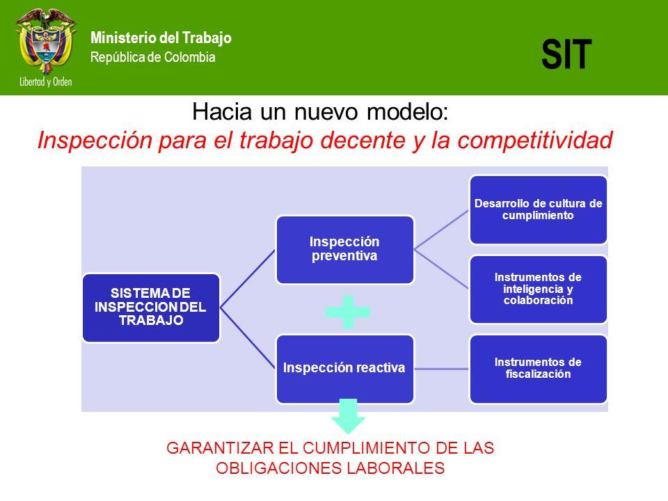 SIT Hacia un nuevo modelo: