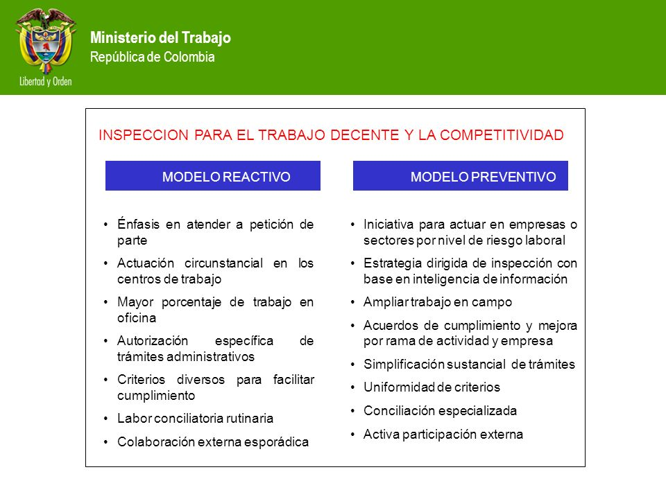 INSPECCION PARA EL TRABAJO DECENTE Y LA COMPETITIVIDAD