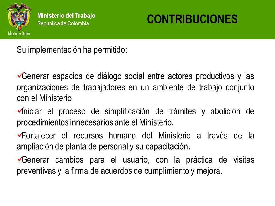 CONTRIBUCIONES Su implementación ha permitido: