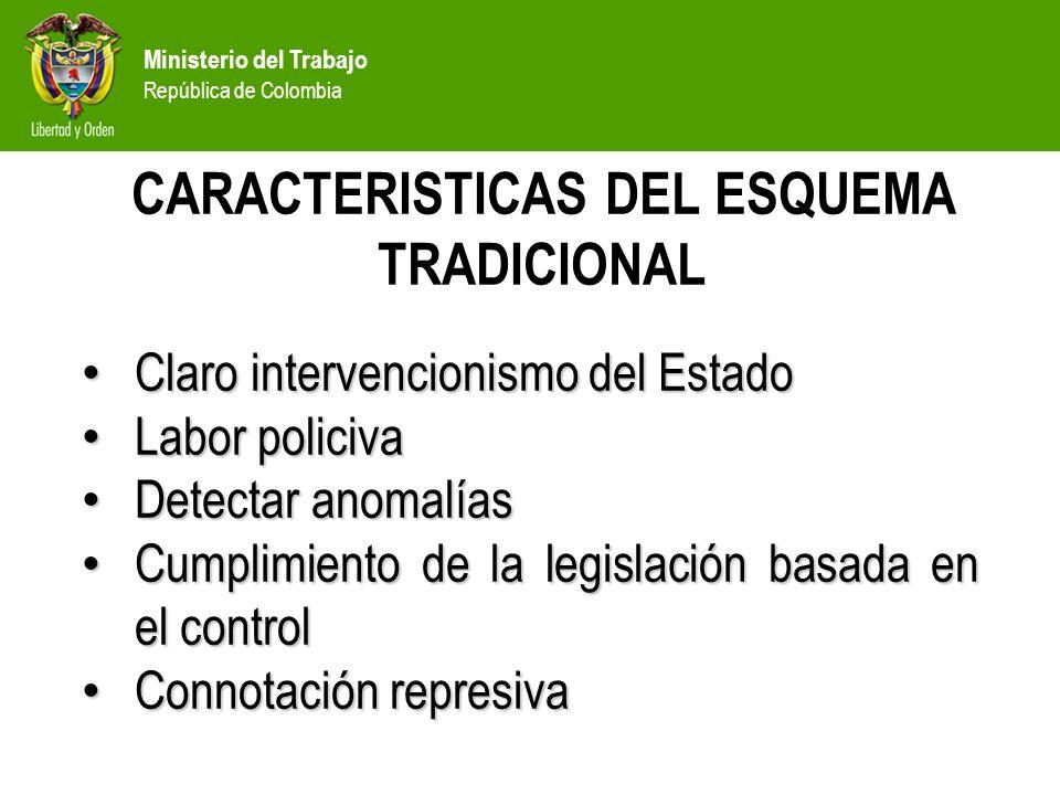 CARACTERISTICAS DEL ESQUEMA TRADICIONAL