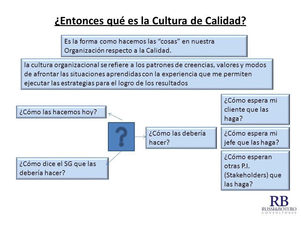 ¿Entonces qué es la Cultura de Calidad