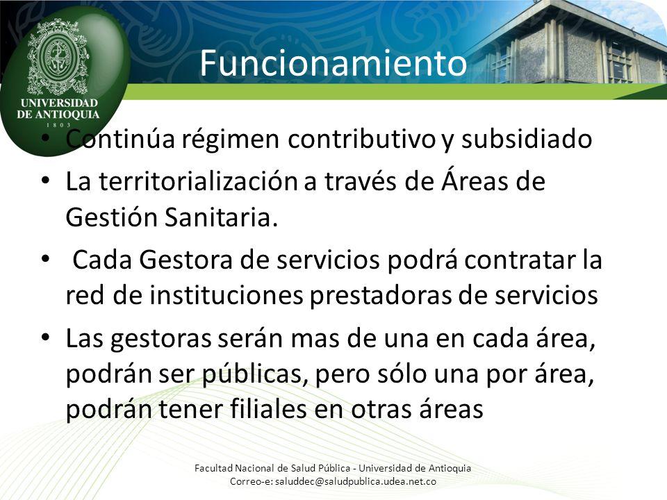Funcionamiento Continúa régimen contributivo y subsidiado