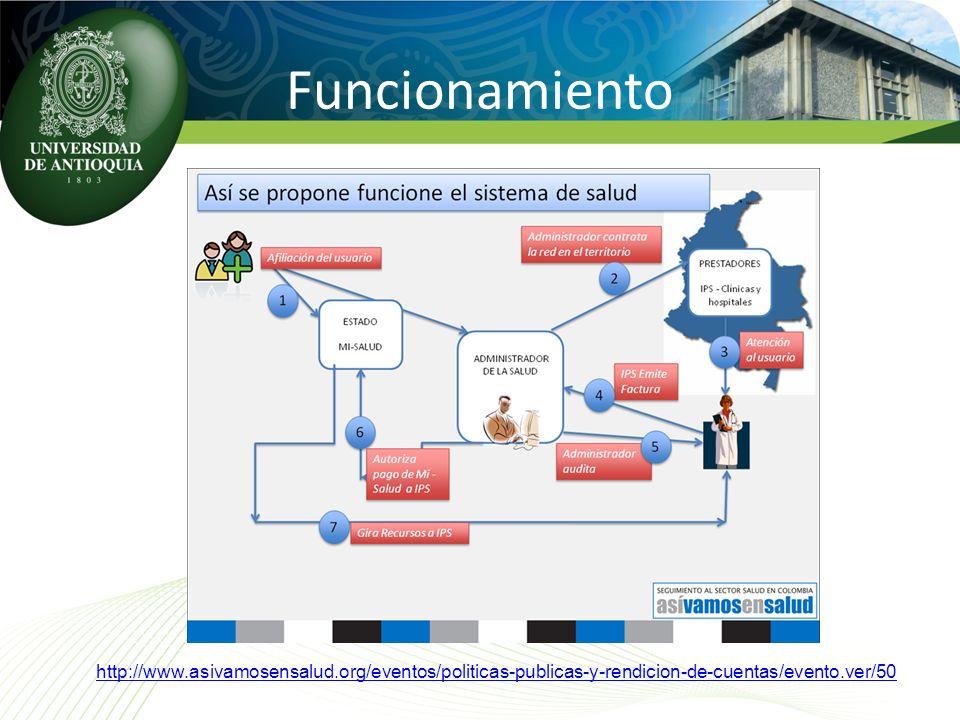Funcionamiento http://www.asivamosensalud.org/eventos/politicas-publicas-y-rendicion-de-cuentas/evento.ver/50.