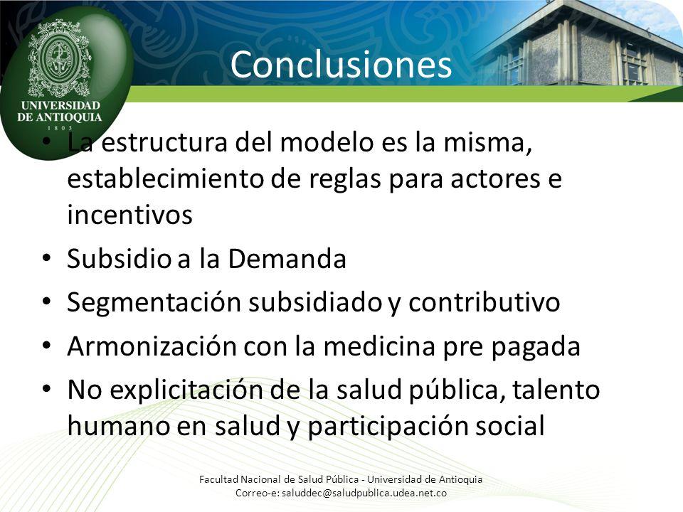 Conclusiones La estructura del modelo es la misma, establecimiento de reglas para actores e incentivos.