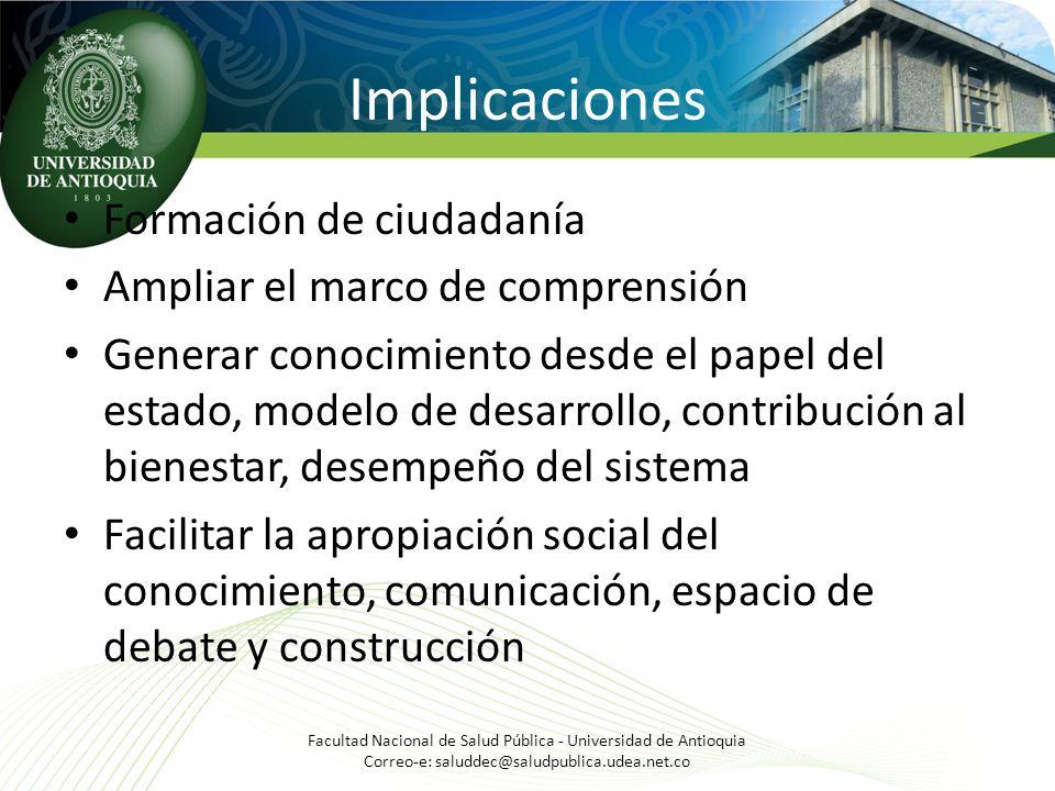 Implicaciones Formación de ciudadanía Ampliar el marco de comprensión