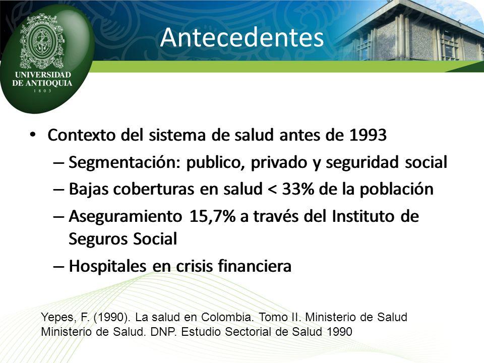 Antecedentes Contexto del sistema de salud antes de 1993