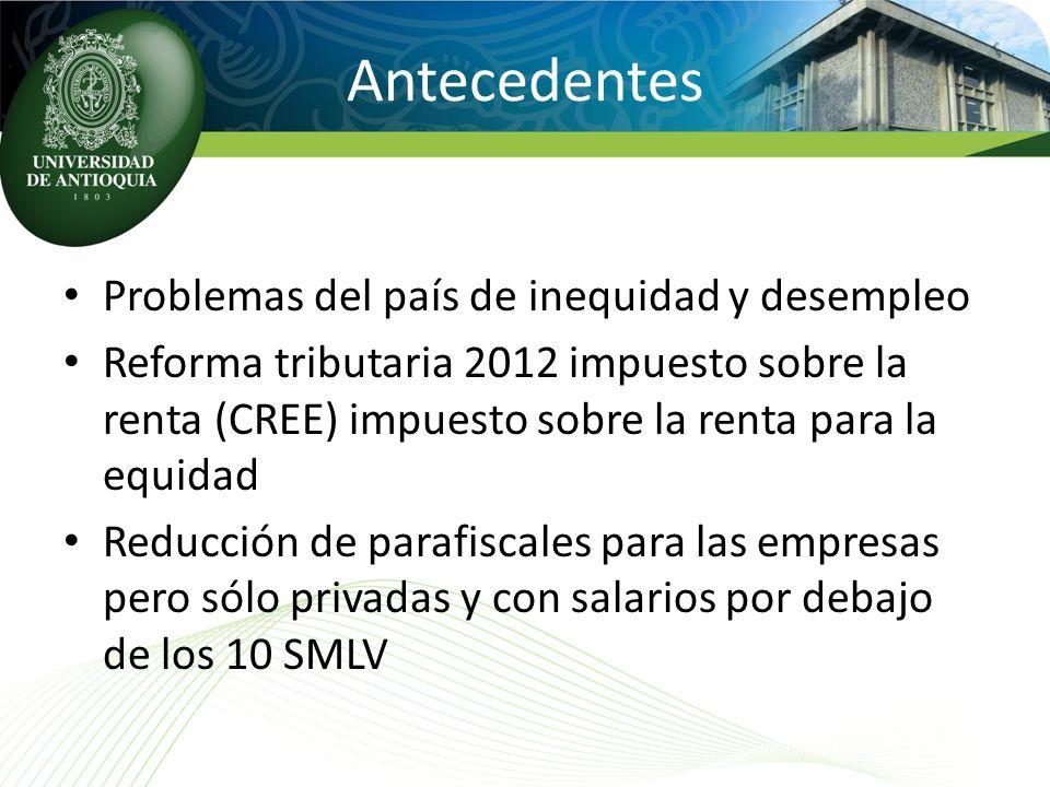 Antecedentes Problemas del país de inequidad y desempleo