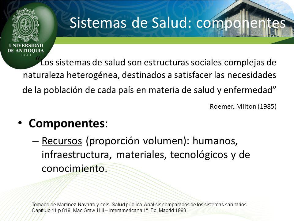 Sistemas de Salud: componentes